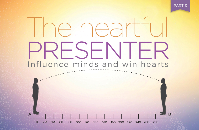 The heartful presenter – part 3