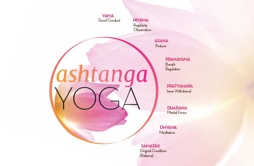Image result for ashtanga yoga